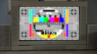 geld tv consumenten claim